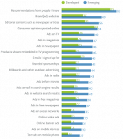 Customer sources 2011 - referrals recommendations websites email