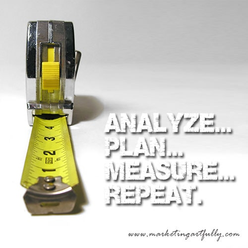 Marketing Pictures WIth Quotes - Analyze, Plan, Measure, Repeat