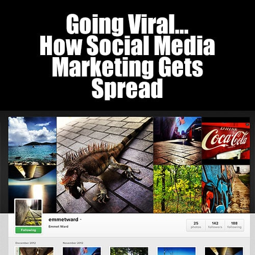 Going Viral - How Social Media Marketing Gets Spread