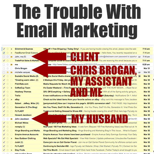 The trouble with email marketing