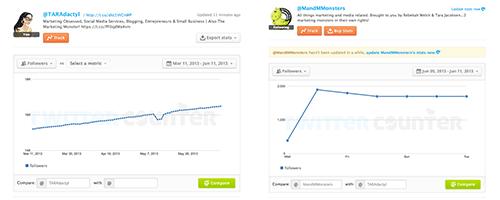Twitter Counter - Twitter Following Stats