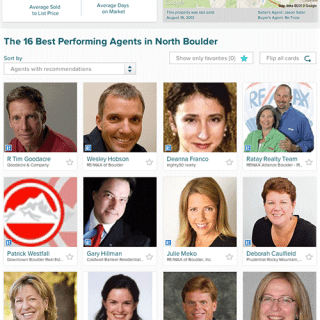 Real Estate Marketing – AgentMatch, What It Means To Your Marketing