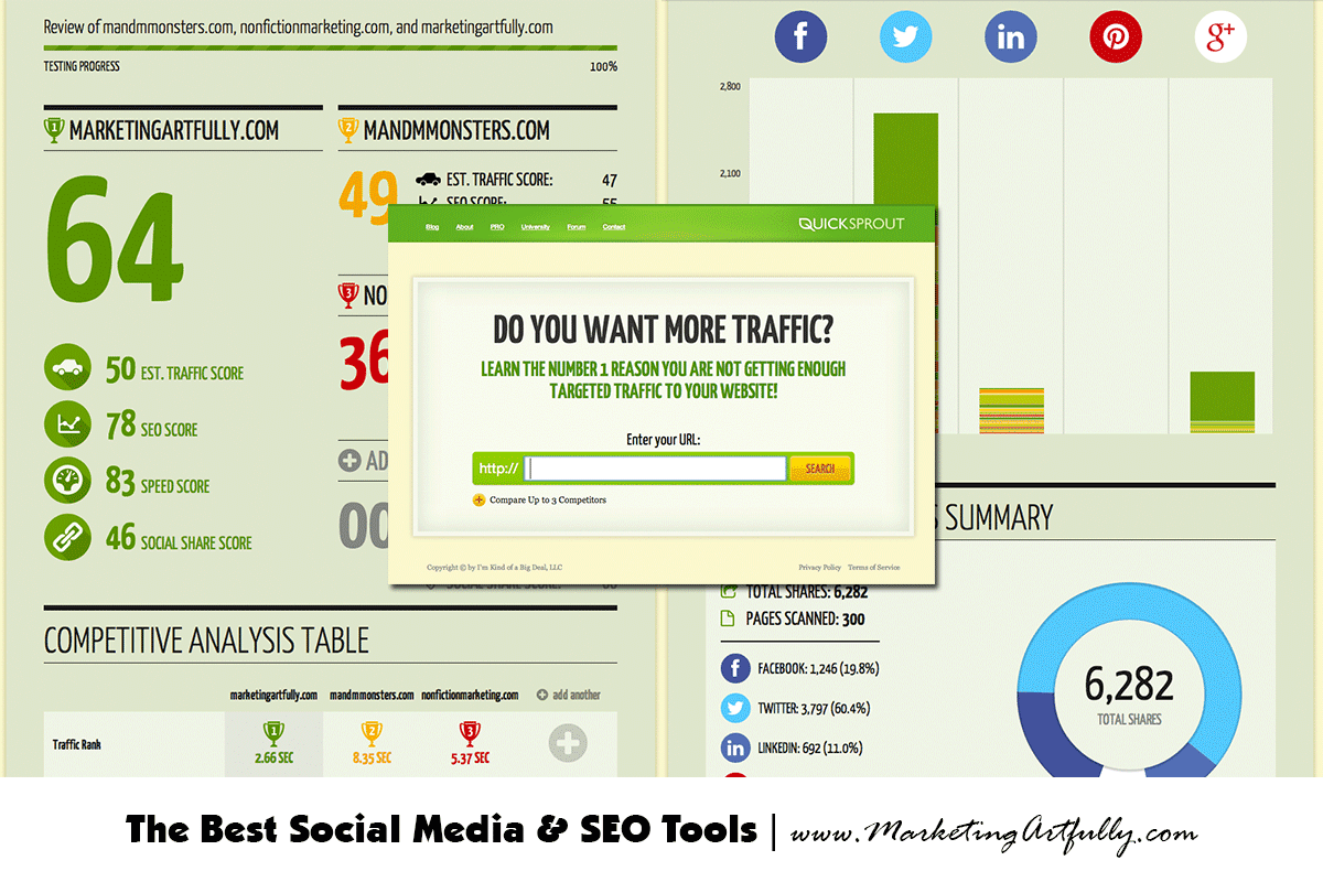 Quick Sprout - Social Media and SEO Tools