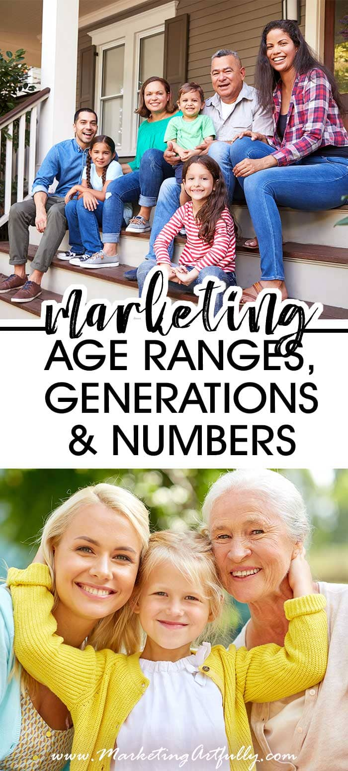 Marketing Age Ranges, Generations & Numbers