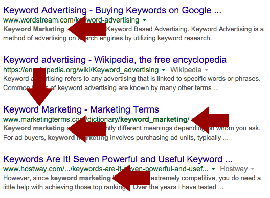 Description Tag In Keyword Marketing