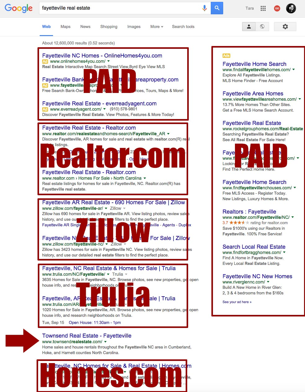 SEO For Real Estate Agents Broad Google Search