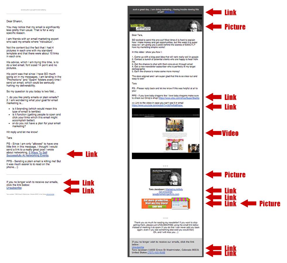 Email Comparison Picture