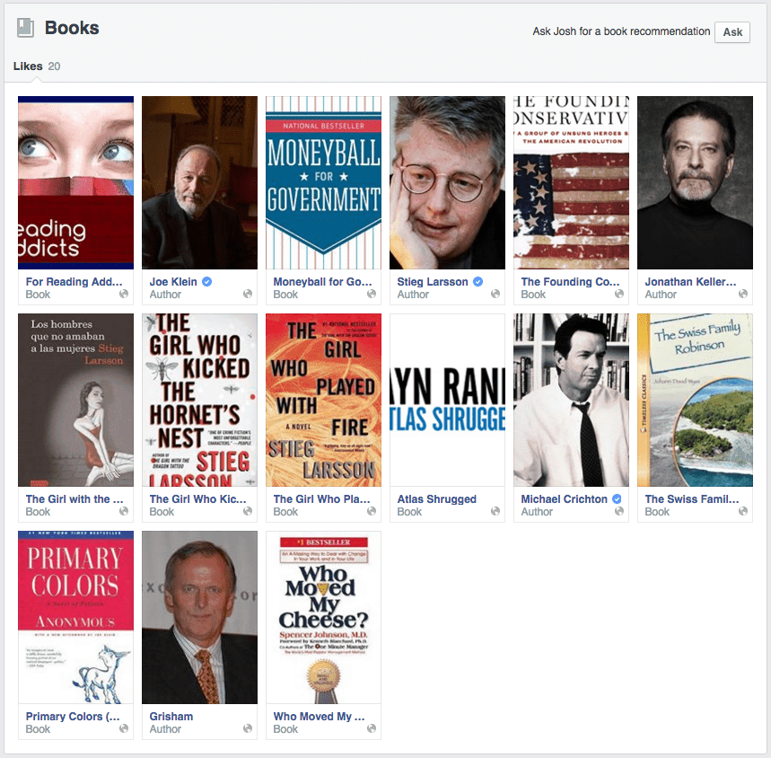 Book Marketing Research on Facebook