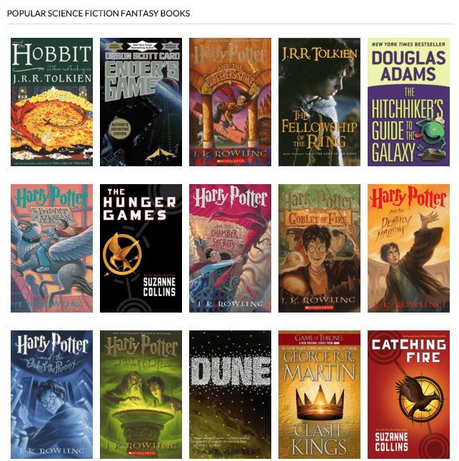Popular Science Fiction Fantasy Books