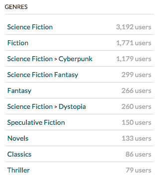 Snow Crash Genres