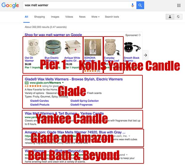 Wax Melt Warmers - Google Search