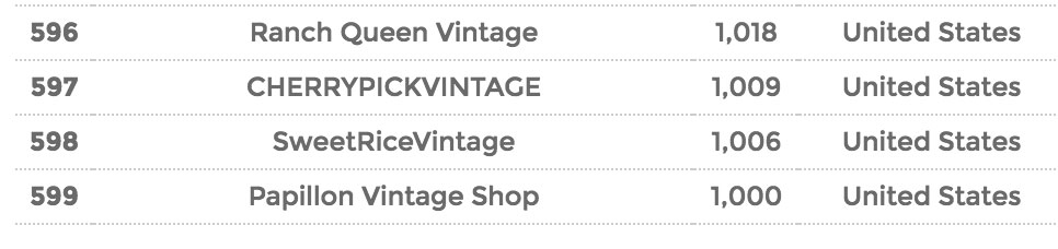 1000 Vintage Sales On Etsy