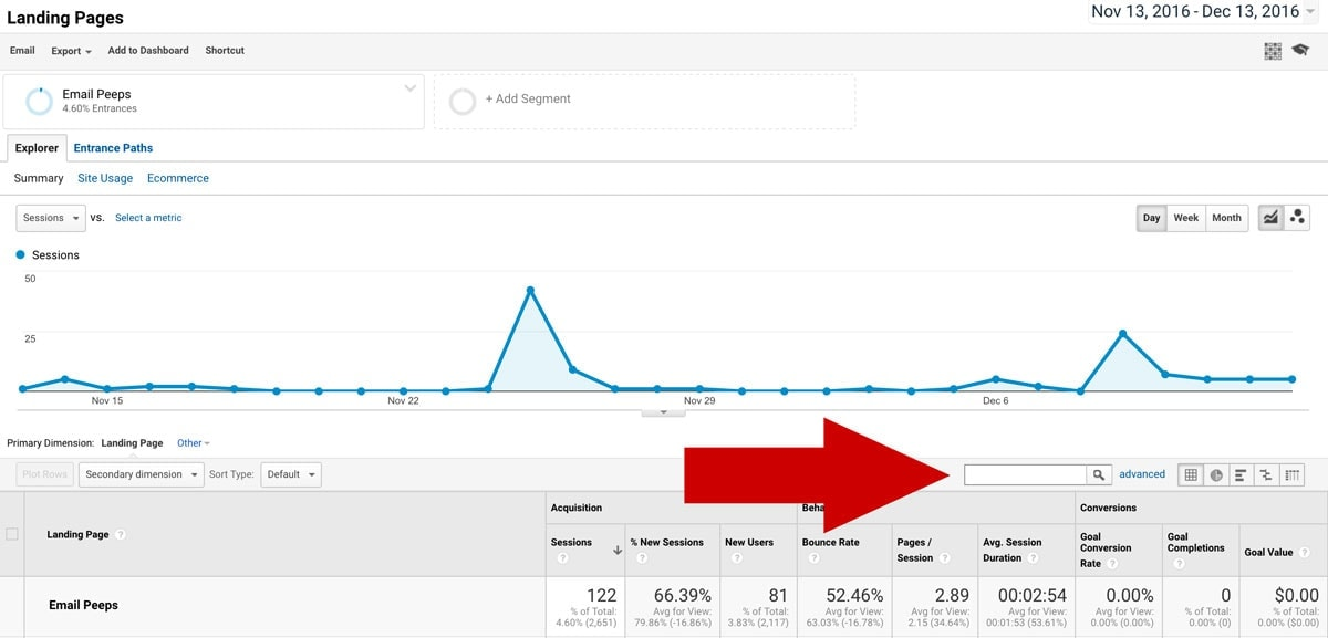 Google Analytics For Etsy Sellers - Email Peeps