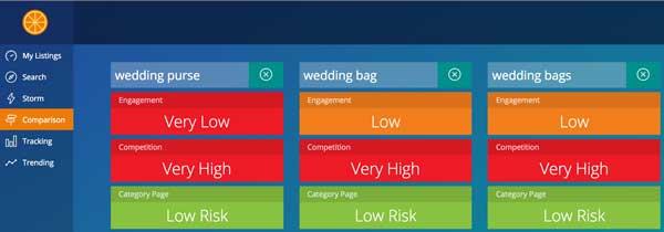 Wedding Bags Search - Marmalead Etsy SEO