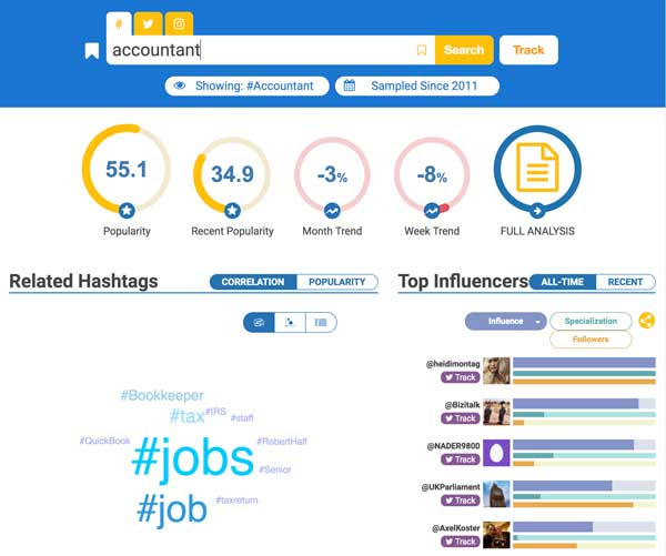 Hashtagify.me hashtag research tool