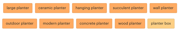 Planter Categories