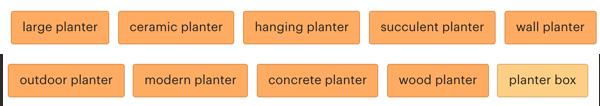 Planter Categories