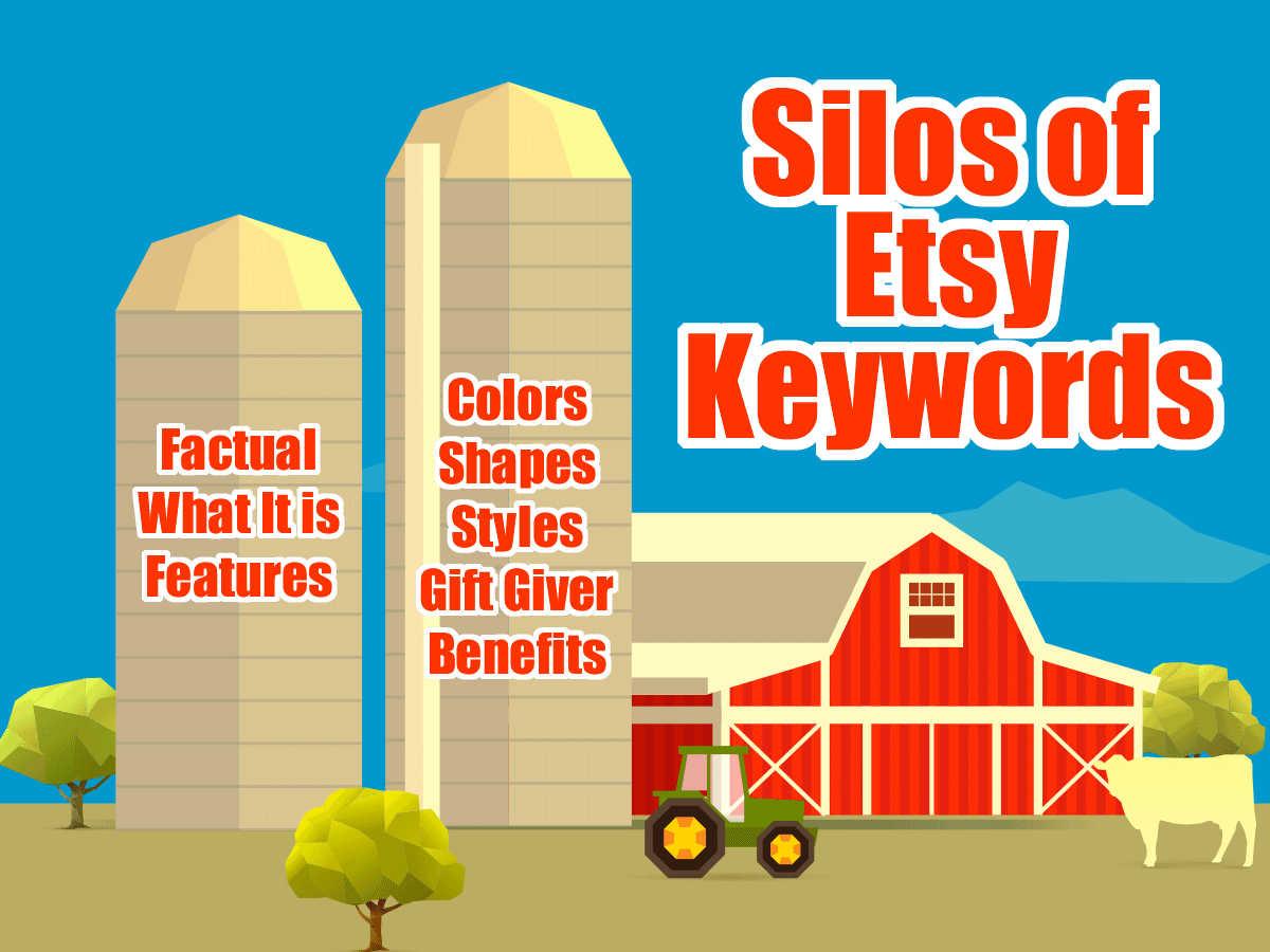 Silos of Etsy Search