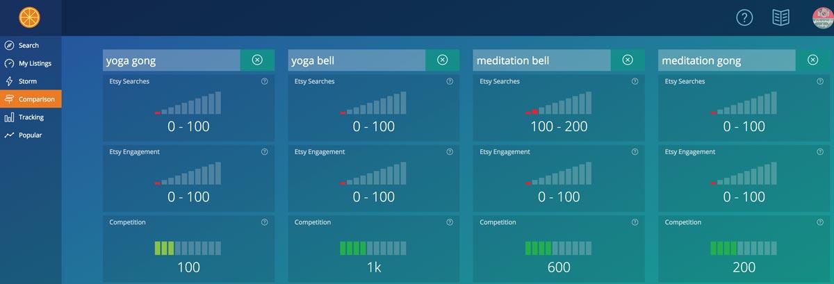 Yoga Bell Etsy SEO Keyword Search In Marmalead