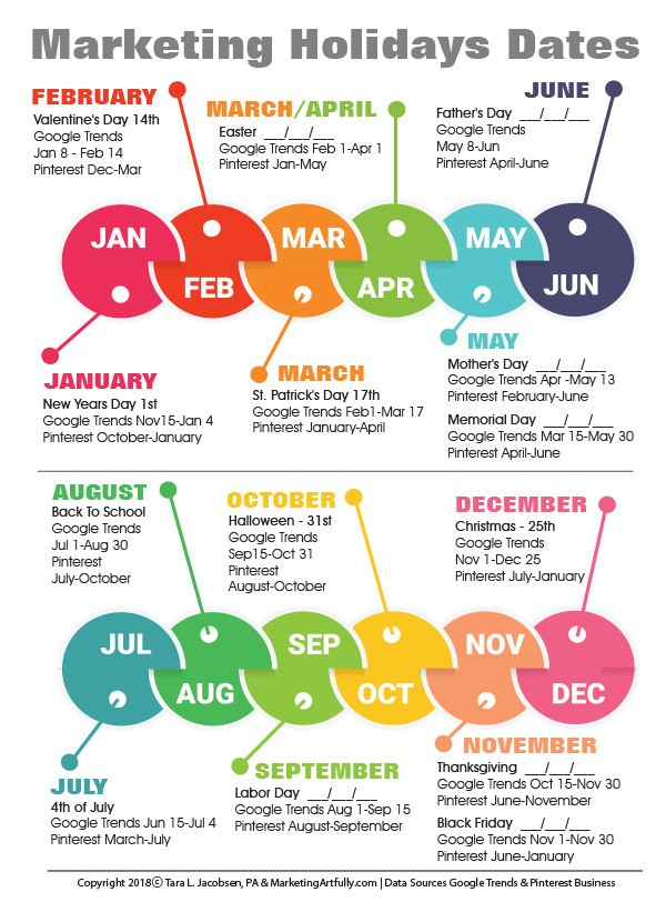 Marketing Dates Infographic - All the top marketing dates throughout the year month by month. Tips and ideas for developing your marketing calendar. #marketing
