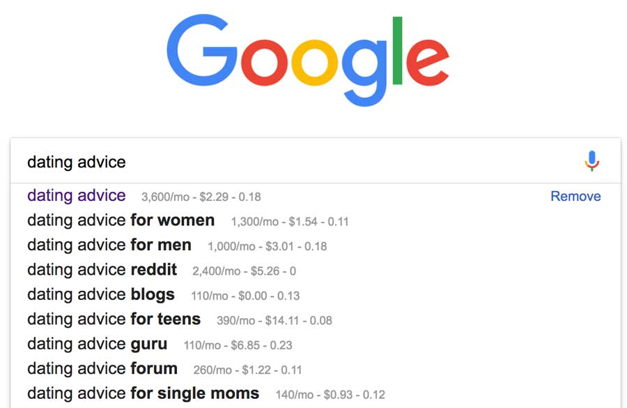 Google Search Suggested Keywords