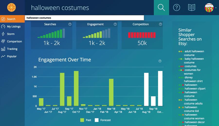 Halloween Costumes Marmalead Search