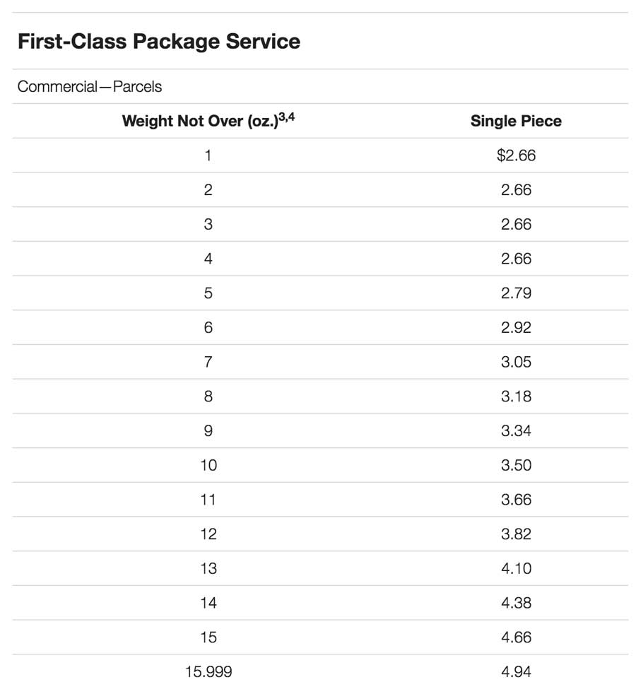 USPS First Class Rate Chart 2018