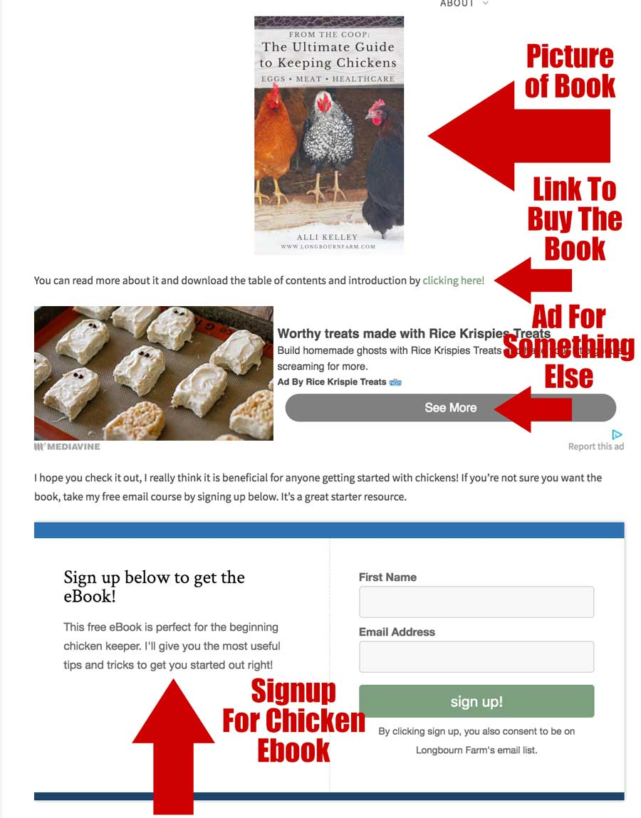 Chicken Ebook Sales