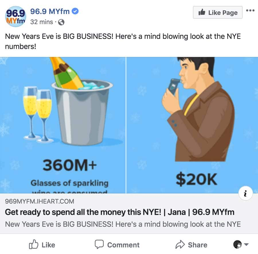 By the numbers Facebook post