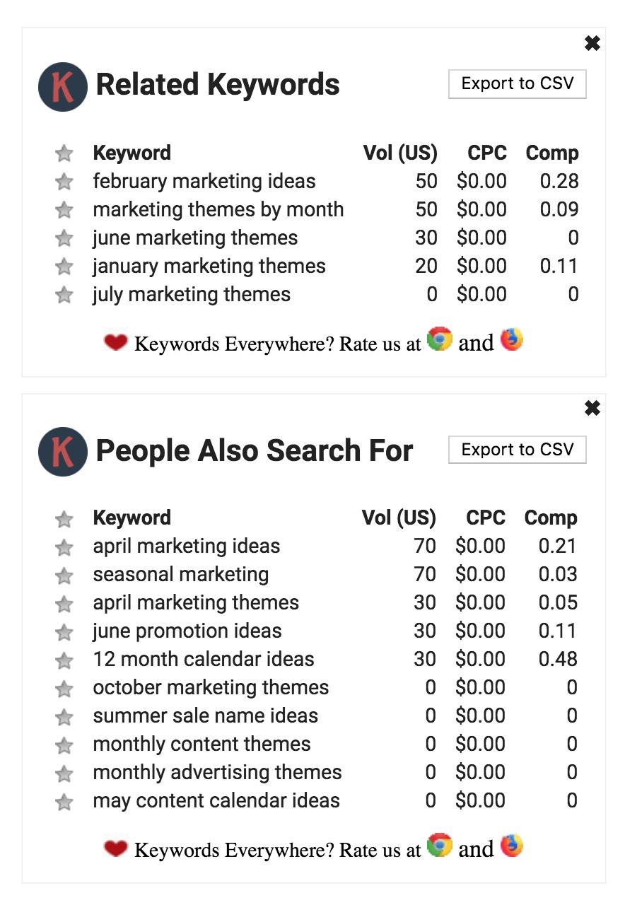 Keywords Everywhere Matches
