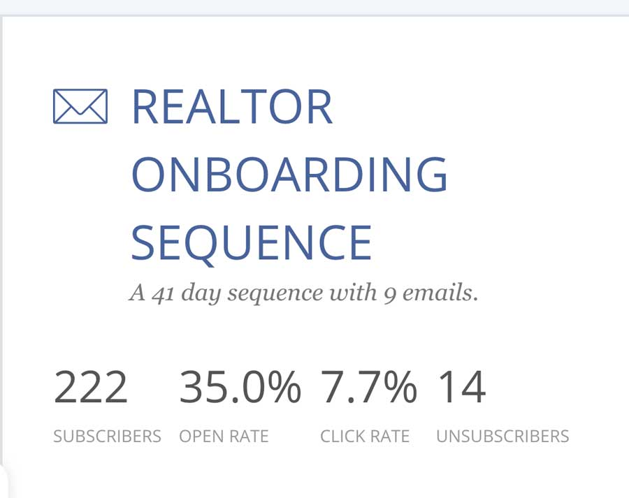 Real Estate Agent Onboarding Sequence