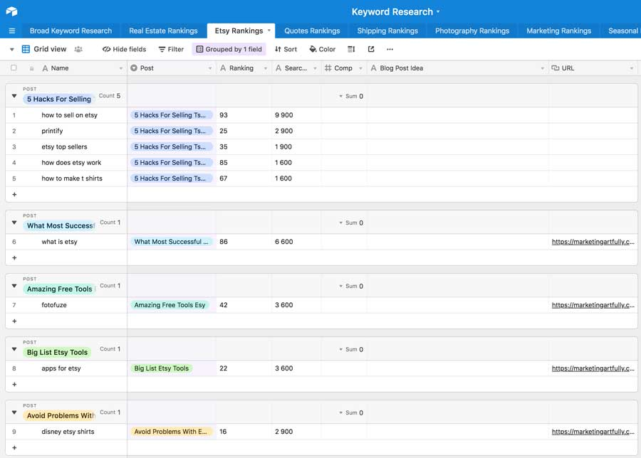 Airtable SEO Keyword Research