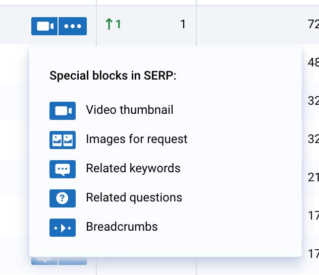 Serpstat Special Blocks In Search