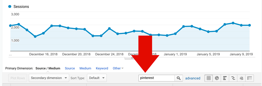 Use Keyword Filter