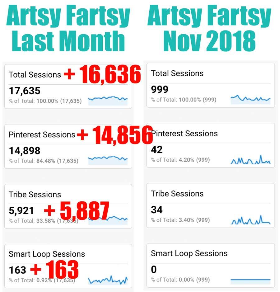 Artsy Farsty Tailwind Results